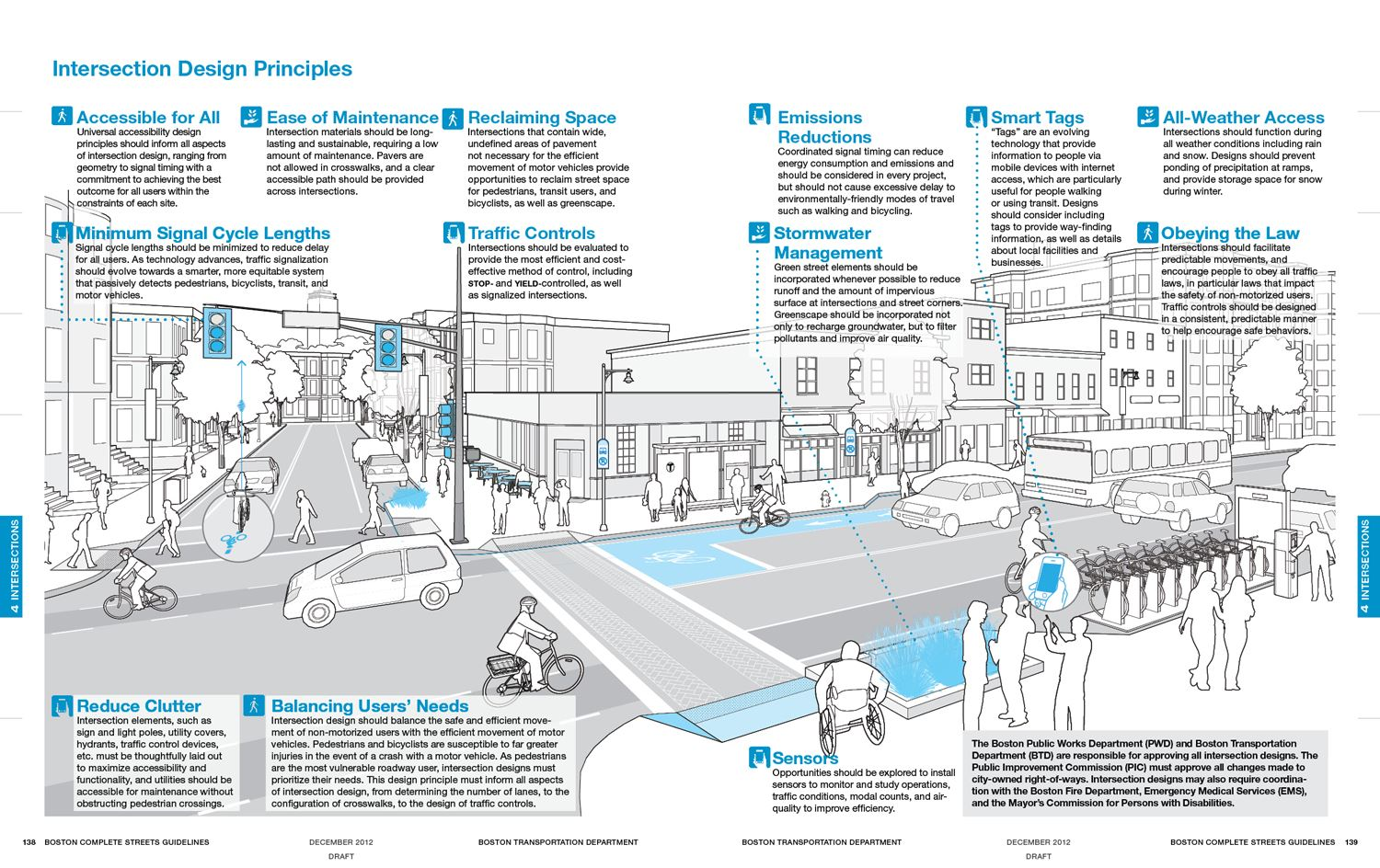 Elements of Complete Streets